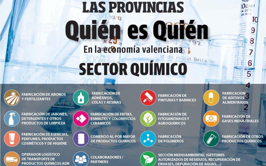 Quién es Quién en la economía valenciana